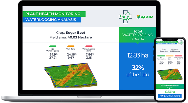 Waterlogging Analysis